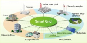 smartgrid_02